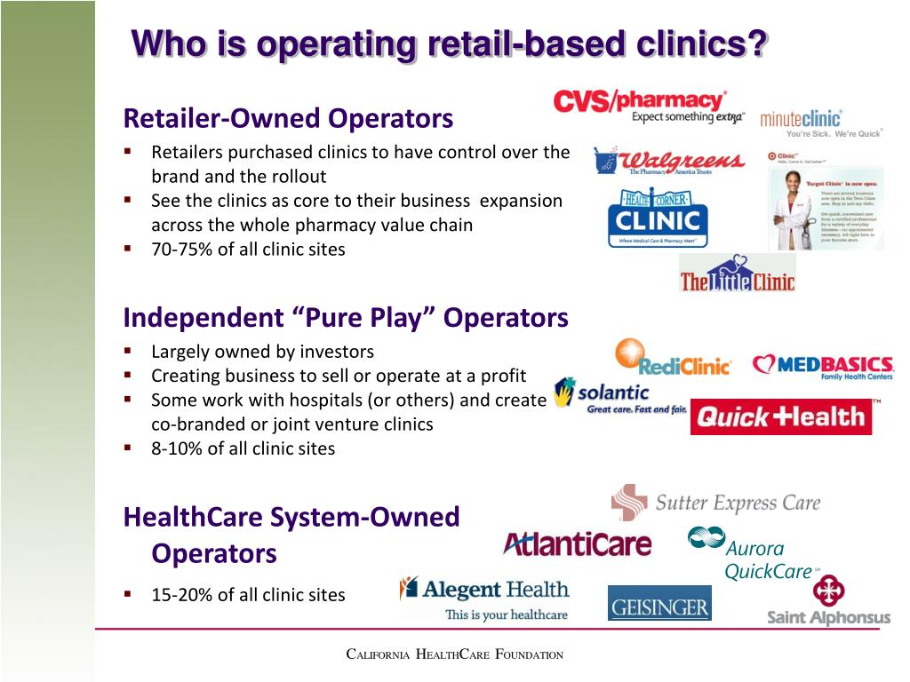 Who is operating retail-based clinics?