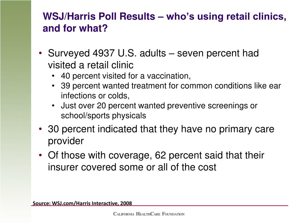 WSJ/Harris Poll Results – who's using retail clinics, and for what?