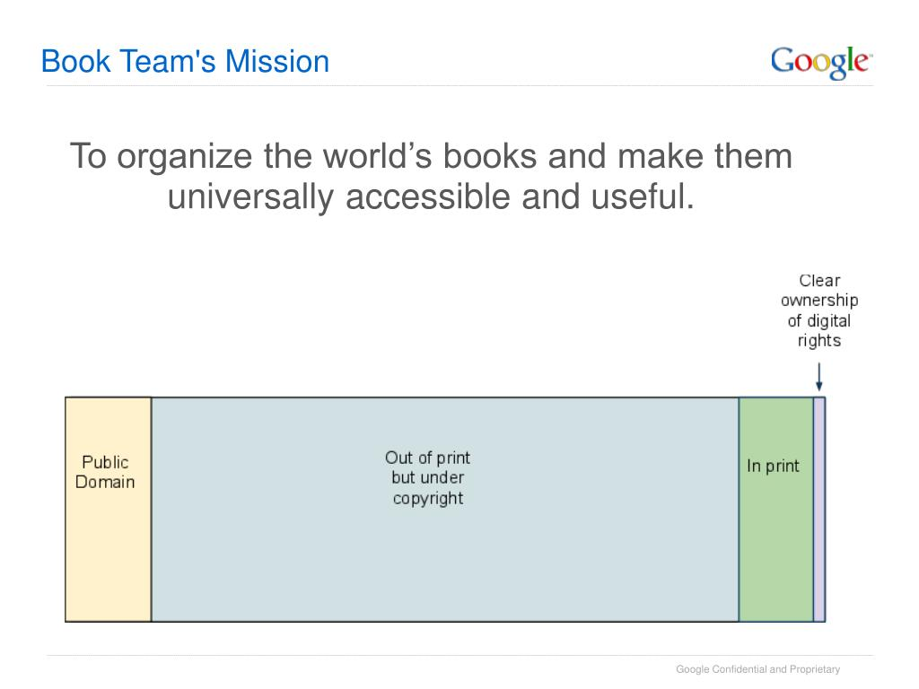 Book Team's Mission