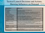 tactical launch decisions and actions showing influences on demand