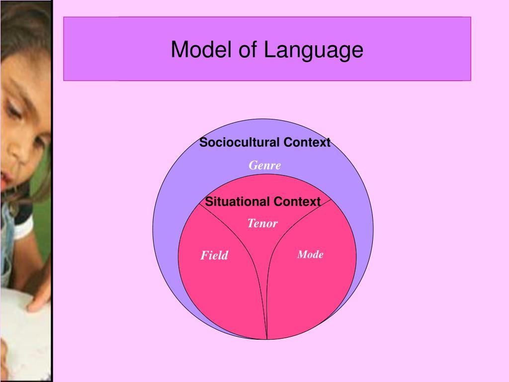 Model of Language