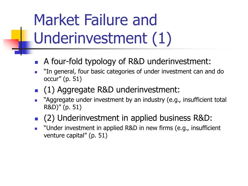 Market Failure and Underinvestment (1)