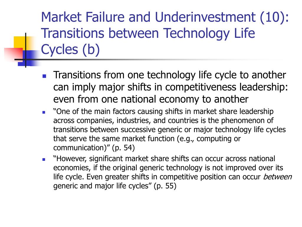 Market Failure and Underinvestment (10): Transitions between Technology Life Cycles (b)