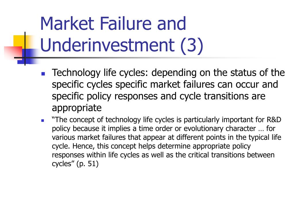 Market Failure and Underinvestment (3)
