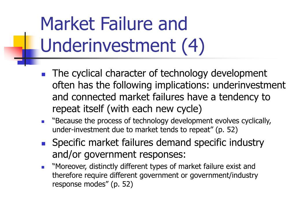 Market Failure and Underinvestment (4)