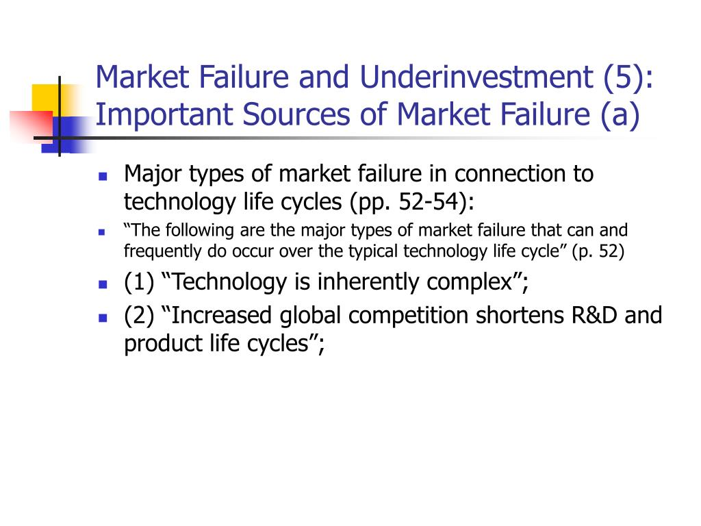 Market Failure and Underinvestment (5): Important Sources of Market Failure (a)