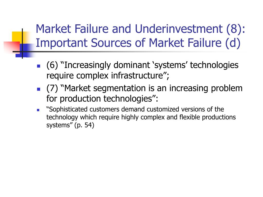 Market Failure and Underinvestment (8): Important Sources of Market Failure (d)