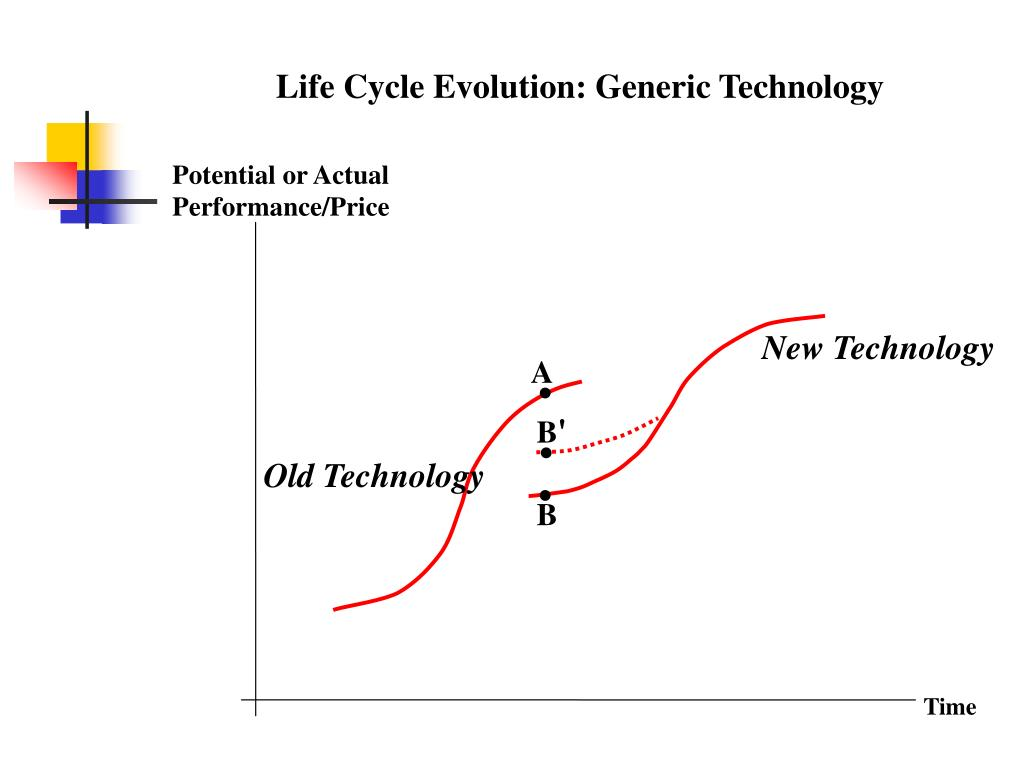 Life Cycle Evolution: Generic Technology