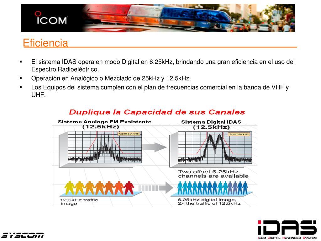 El sistema IDAS opera en modo Digital en 6.25kHz, brindando una gran eficiencia en el uso del Espectro Radioeléctrico.