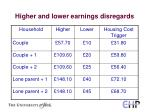 higher and lower earnings disregards