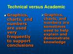technical versus academic12
