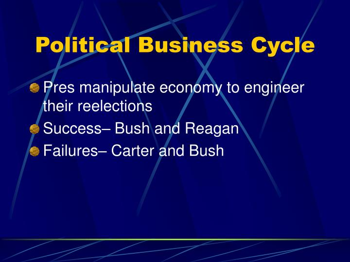 Political Business Cycle