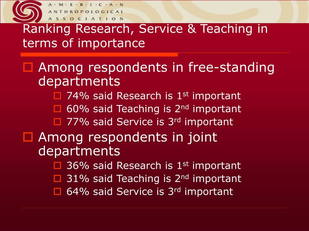 Ranking Research, Service & Teaching in terms of importance