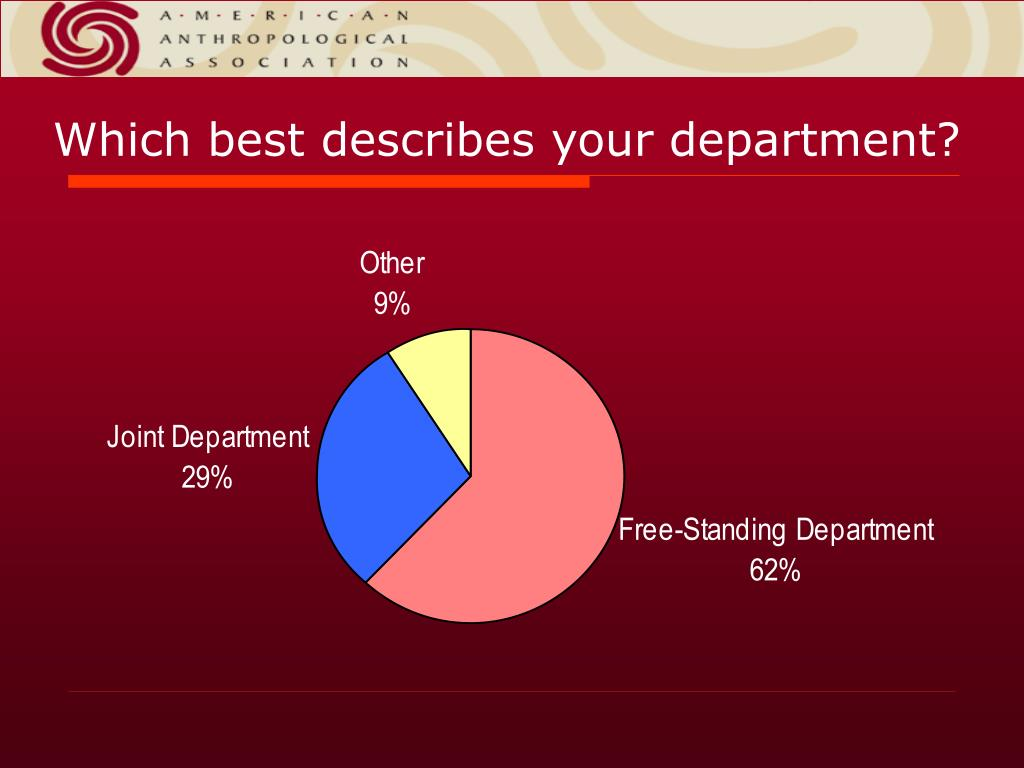 Which best describes your department?