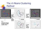 the k means clustering method53
