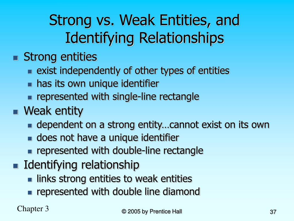 Strong vs. Weak Entities, and