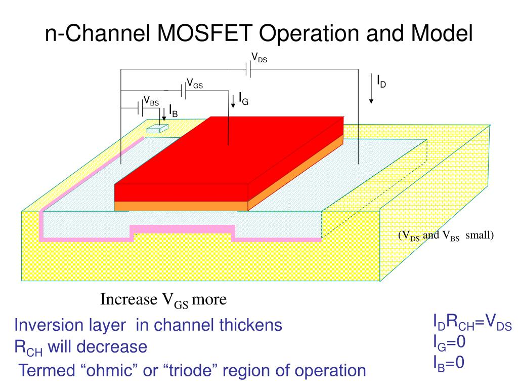 n-Channel MOSFET Operation and Model
