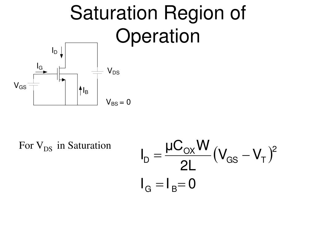 Saturation Region of Operation