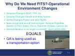 why do we need fits operational environment changes