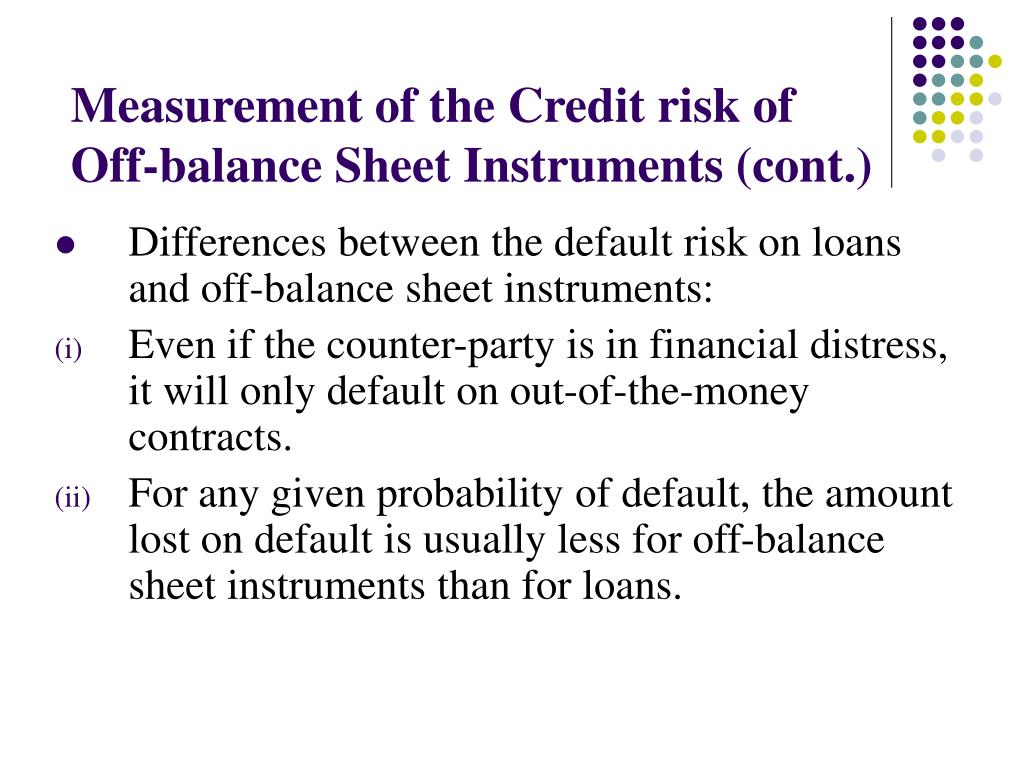 Measurement of the Credit risk of Off-balance Sheet Instruments (cont.)