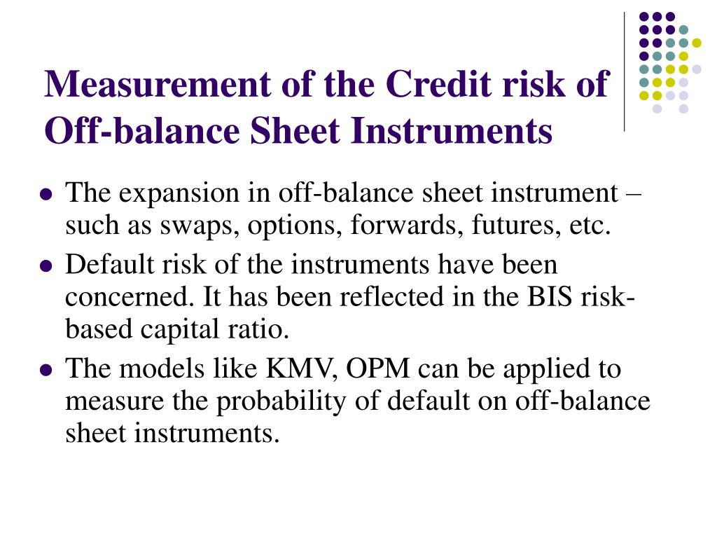 Measurement of the Credit risk of Off-balance Sheet Instruments