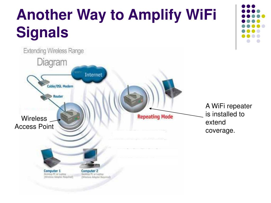 Another Way to Amplify WiFi Signals