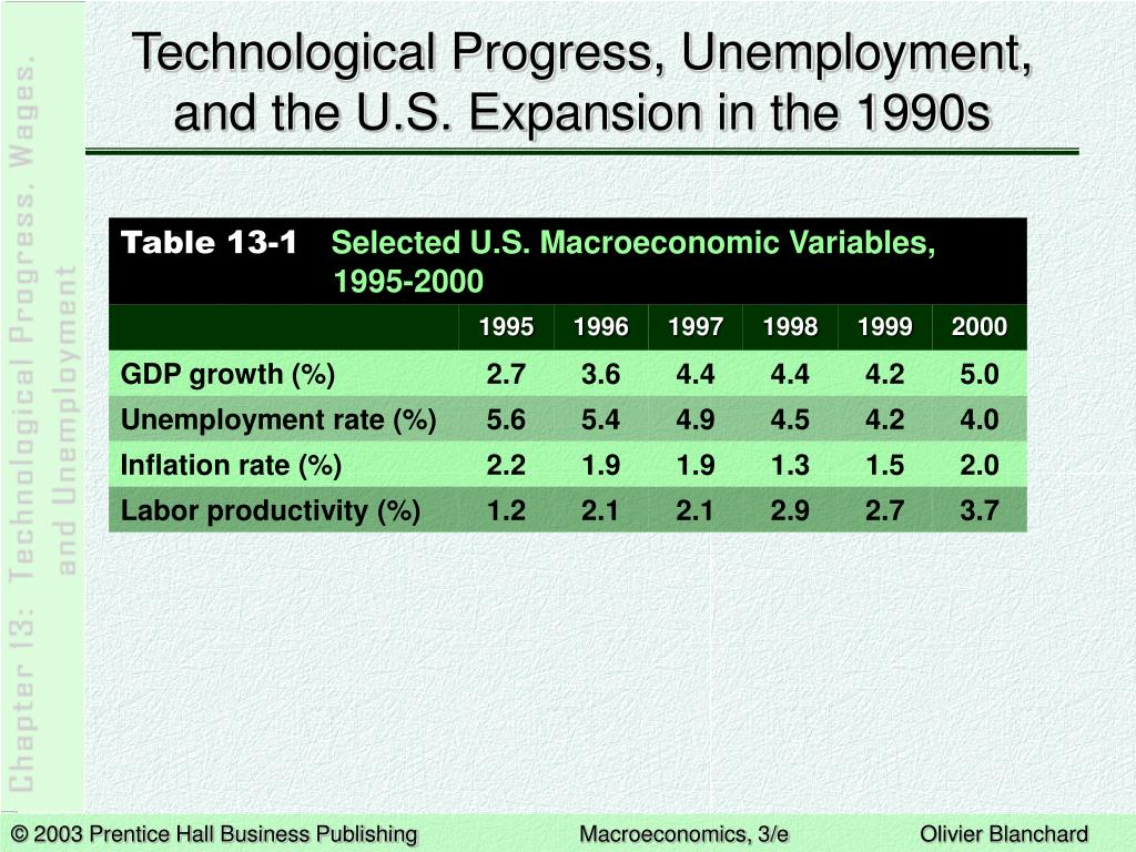 Technological Progress, Unemployment, and the U.S. Expansion in the 1990s