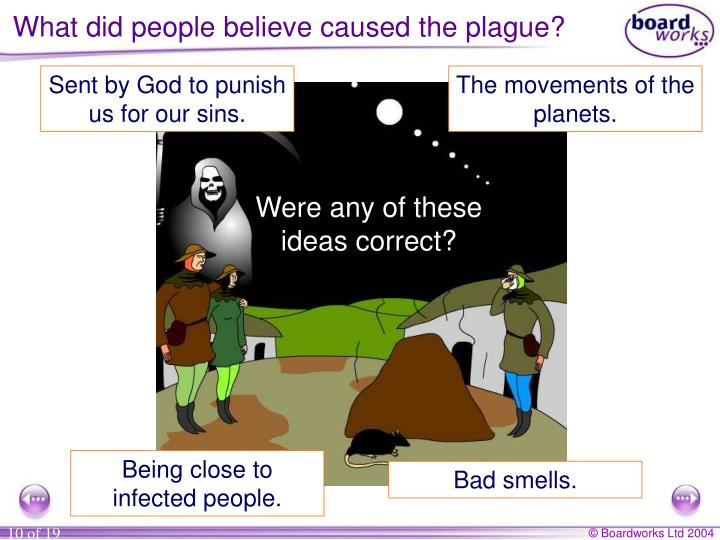 What did people believe caused the plague?