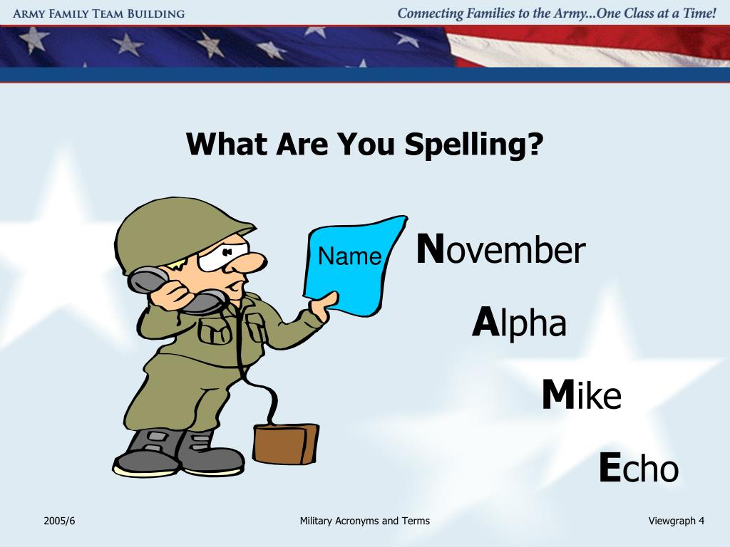 What Are You Spelling?