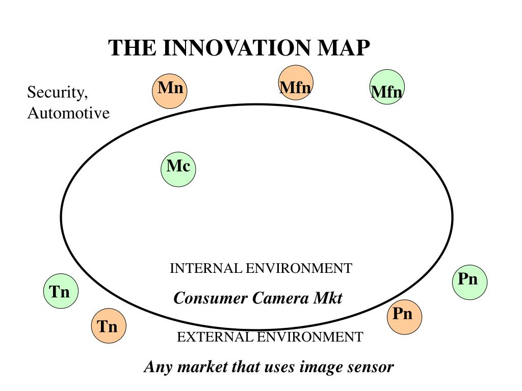 THE INNOVATION MAP