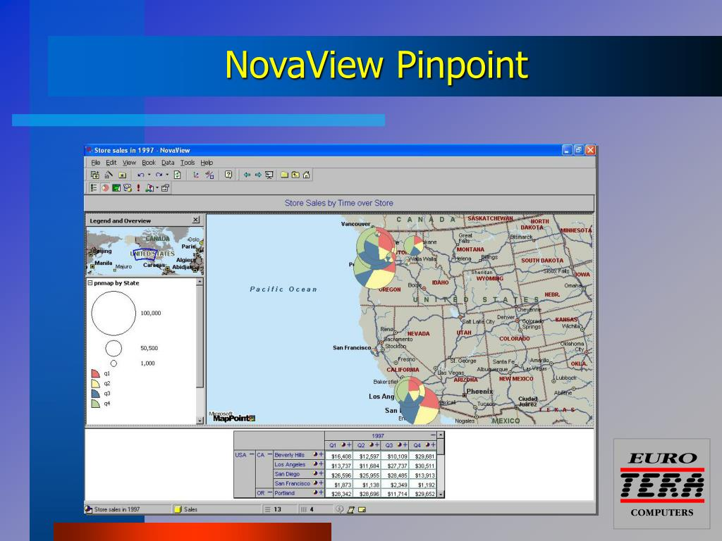 NovaView Pinpoint