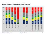 have done talked on cell phone101