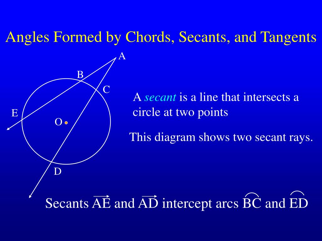 angles formed by chords secants and tangents l.