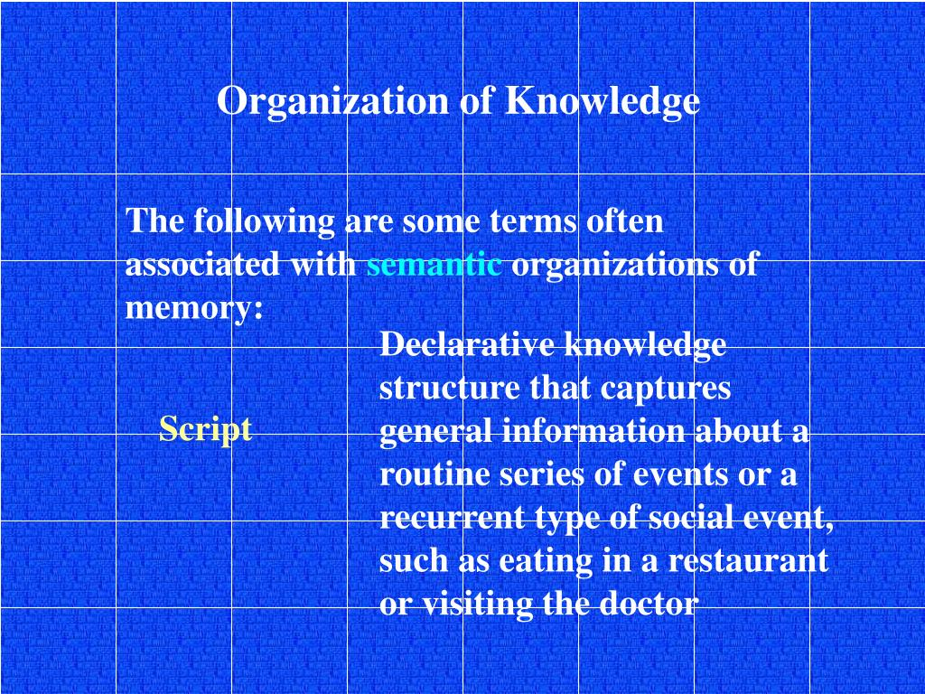 Organization of Knowledge