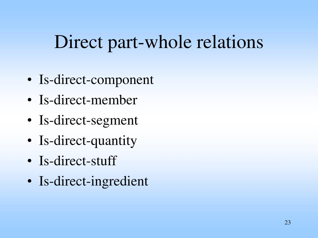 Direct part-whole relations