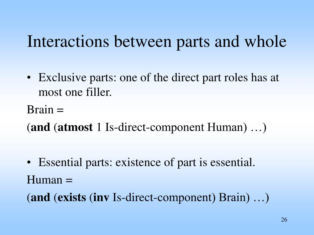 Interactions between parts and whole