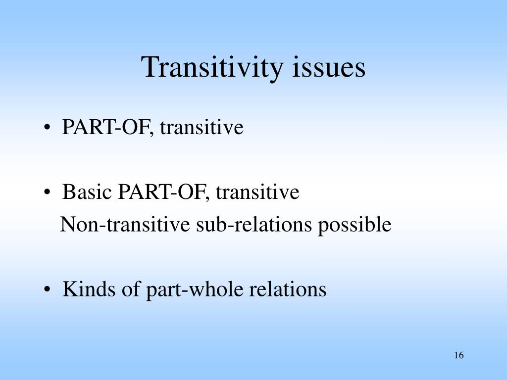 Transitivity issues