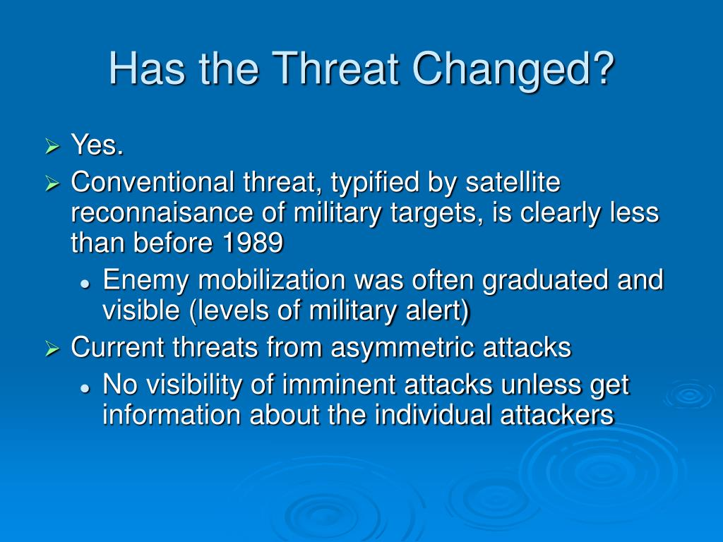 Has the Threat Changed?