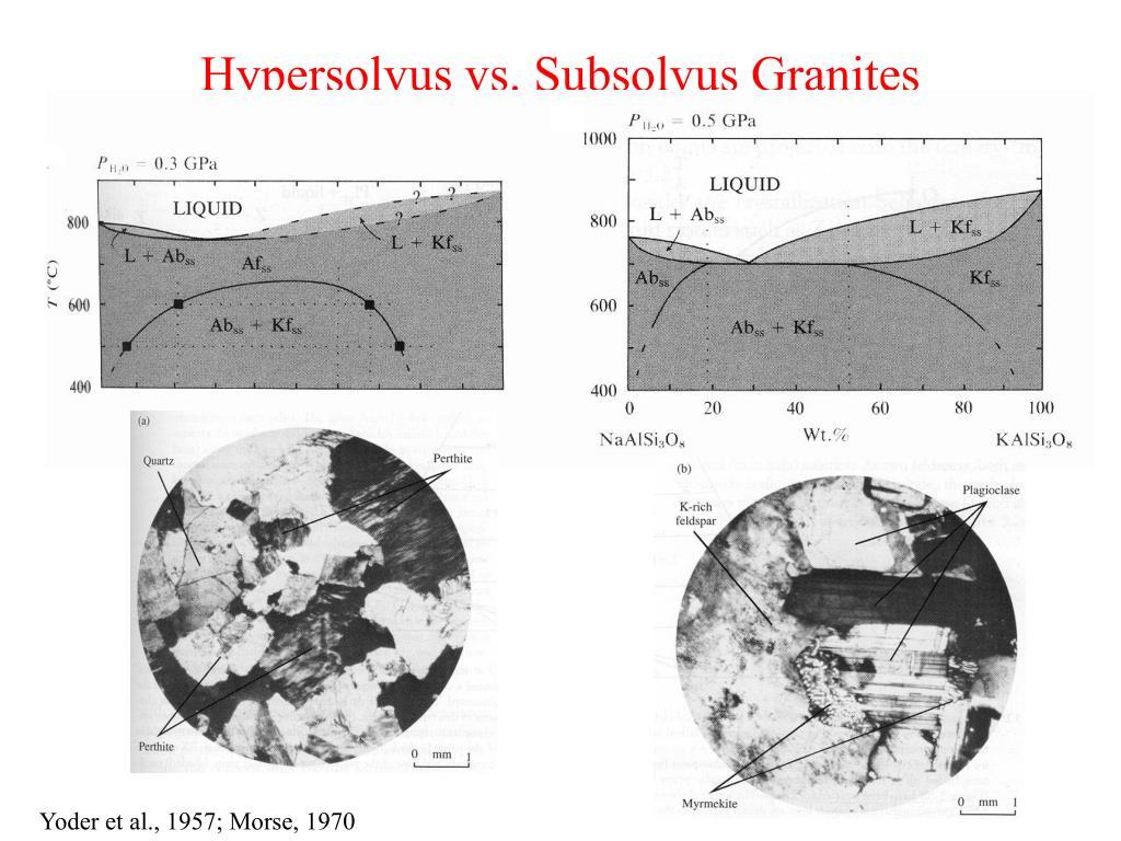 Hypersolvus vs. Subsolvus Granites