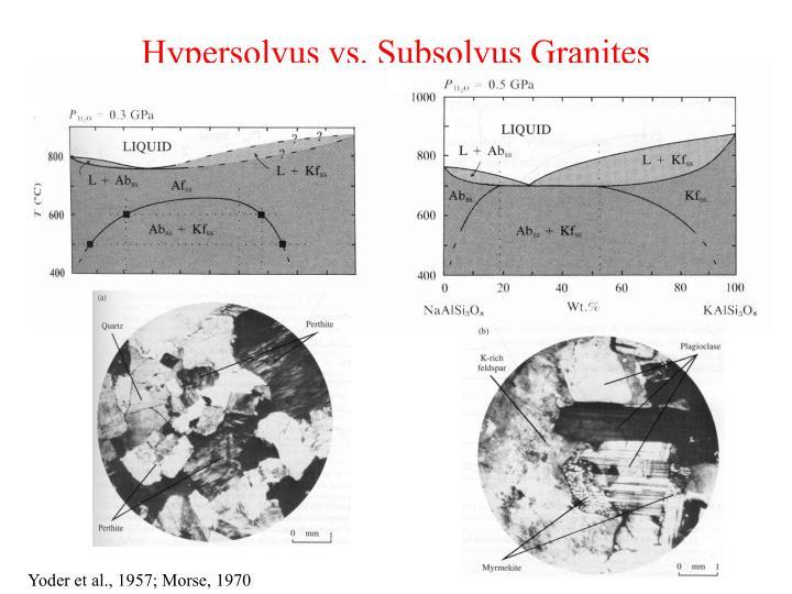 Hypersolvus vs subsolvus granites