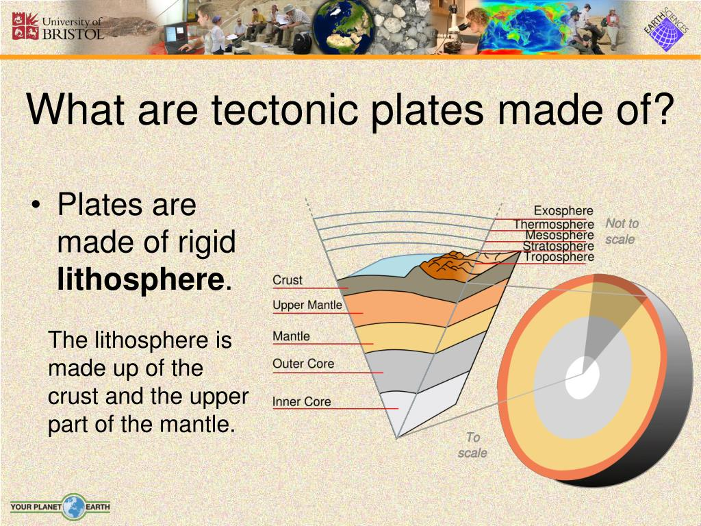 What are tectonic plates made of?