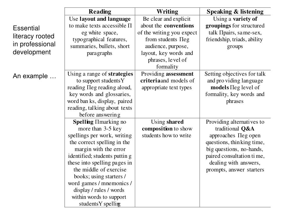 Essential literacy rooted in professional development