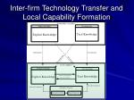 inter firm technology transfer and local capability formation
