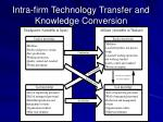 intra firm technology transfer and knowledge conversion
