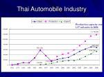 thai automobile industry