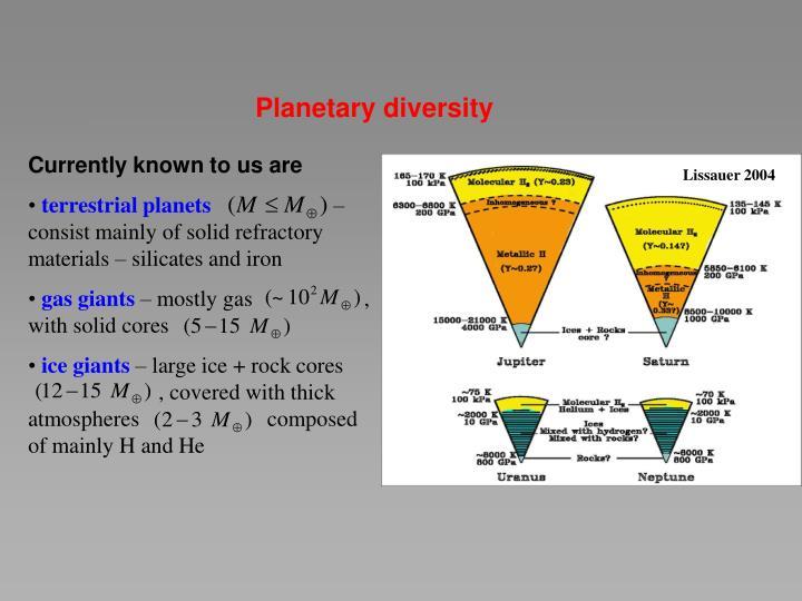 Planetary diversity