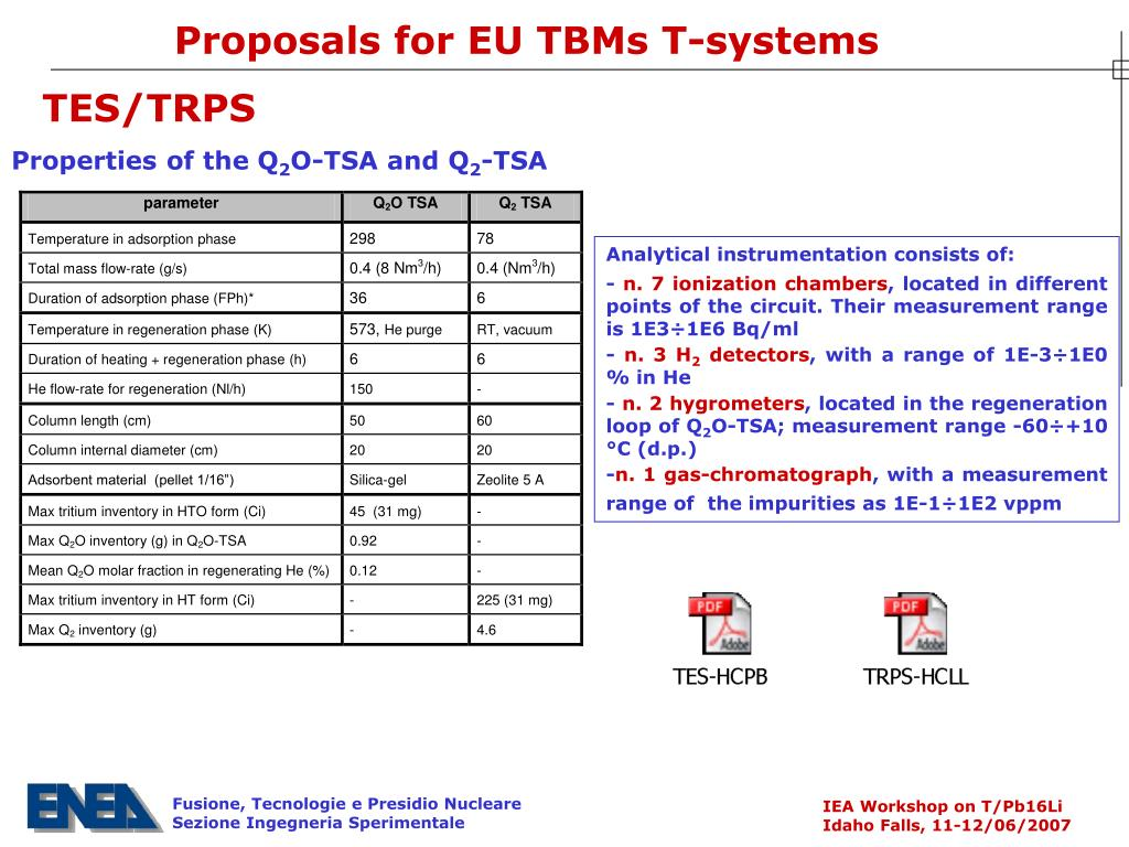Proposals for EU TBMs T-systems