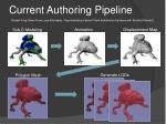 current authoring pipeline
