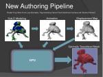 new authoring pipeline