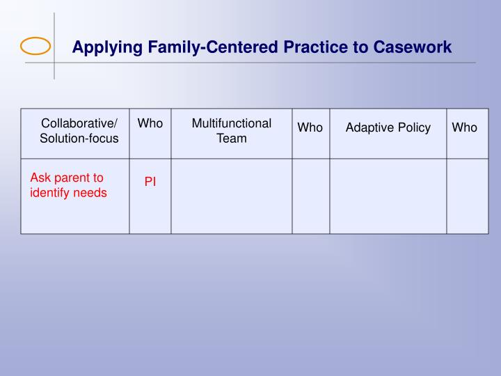 Applying Family-Centered Practice to Casework